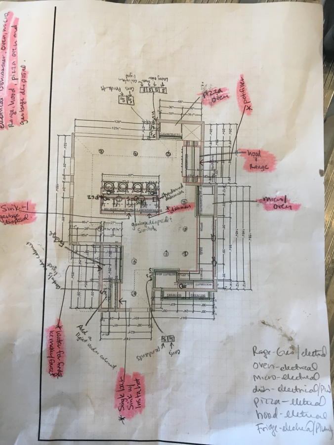 Home remodeling design plans